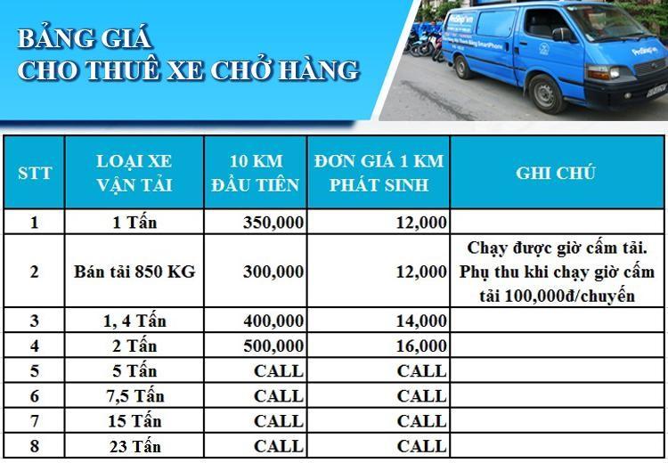 Bảng giá cước thuê xe tải